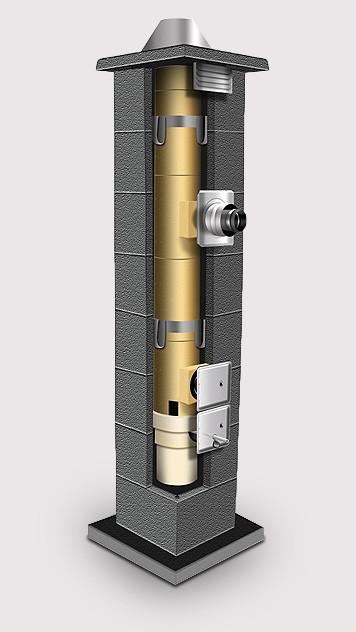 System kominowy Lewtak Turbo