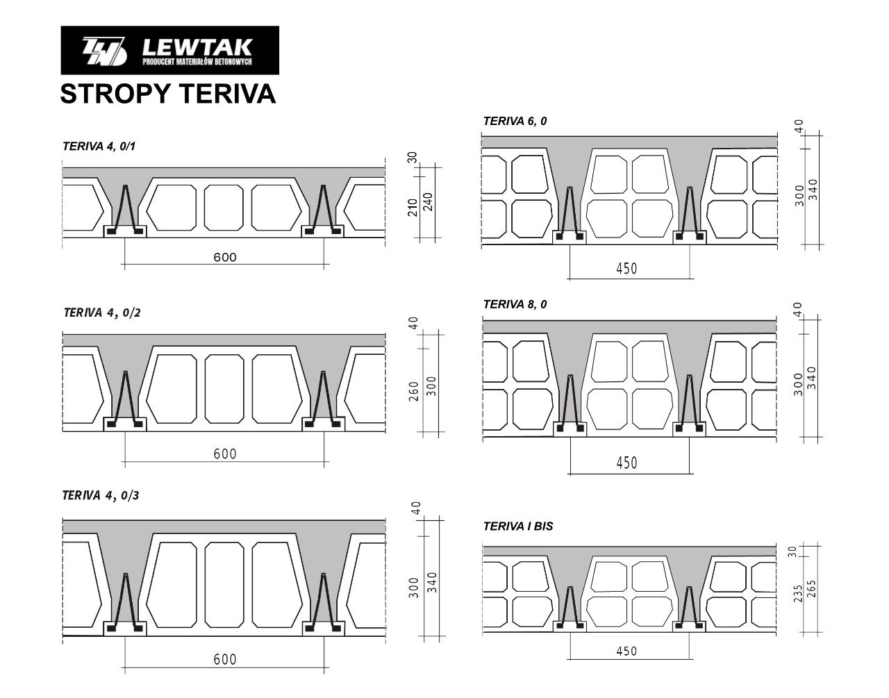 Producent stropów Teriva Lewtak. Rysunek techniczny. Stropy Teriva Lublin Lubartów Łęczna